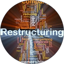 ASSET STRUCTURING & RESTRUCTURING